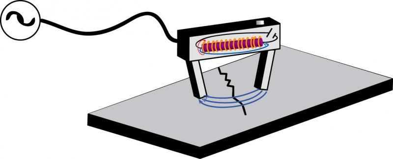Ensaios não destrutivos particulas magnéticas